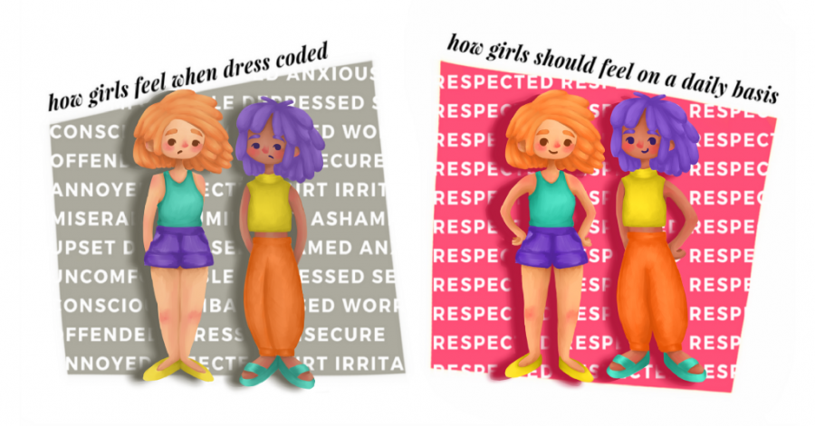 Students call for dress code clarification