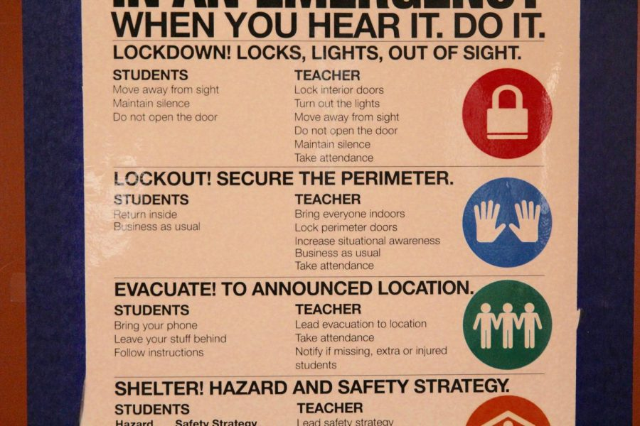 Posters such as these are posted around the school and outline lockout procedure.