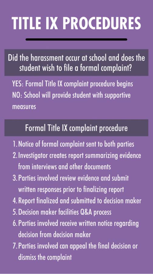 title 9 procedures
