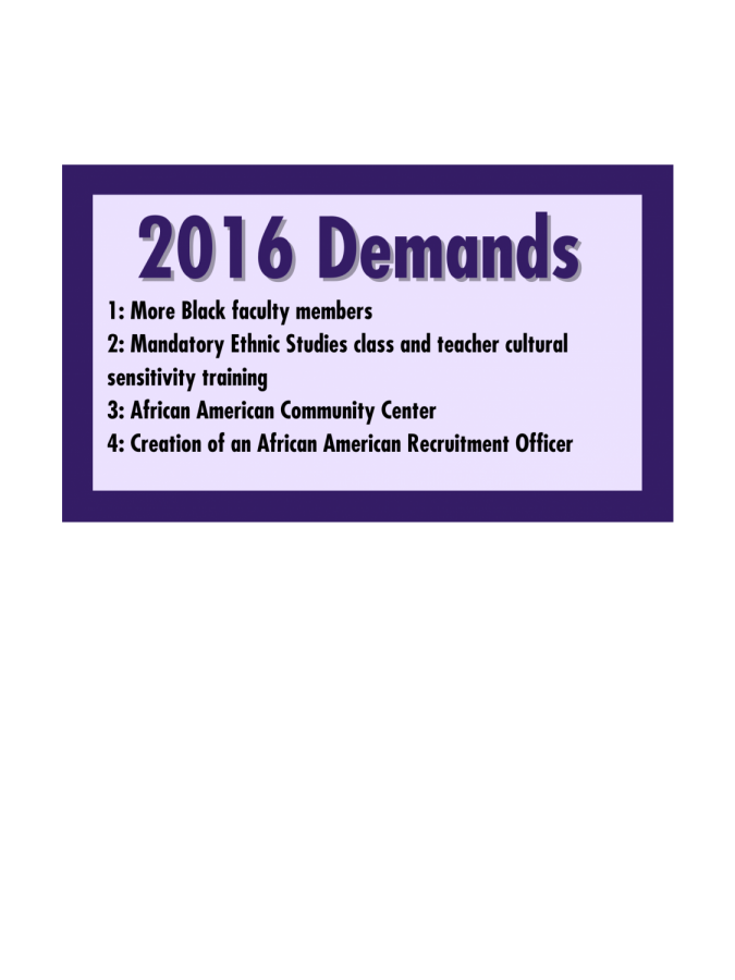 The Black Student Union's 2016 demands of the Lowell administration.